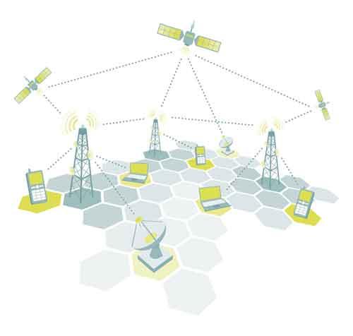 Связь между базовыми станциями операторов